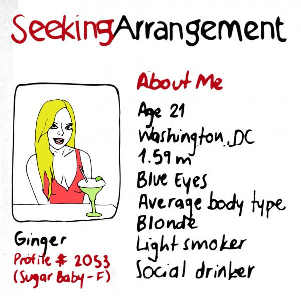 Dating site description examples 2